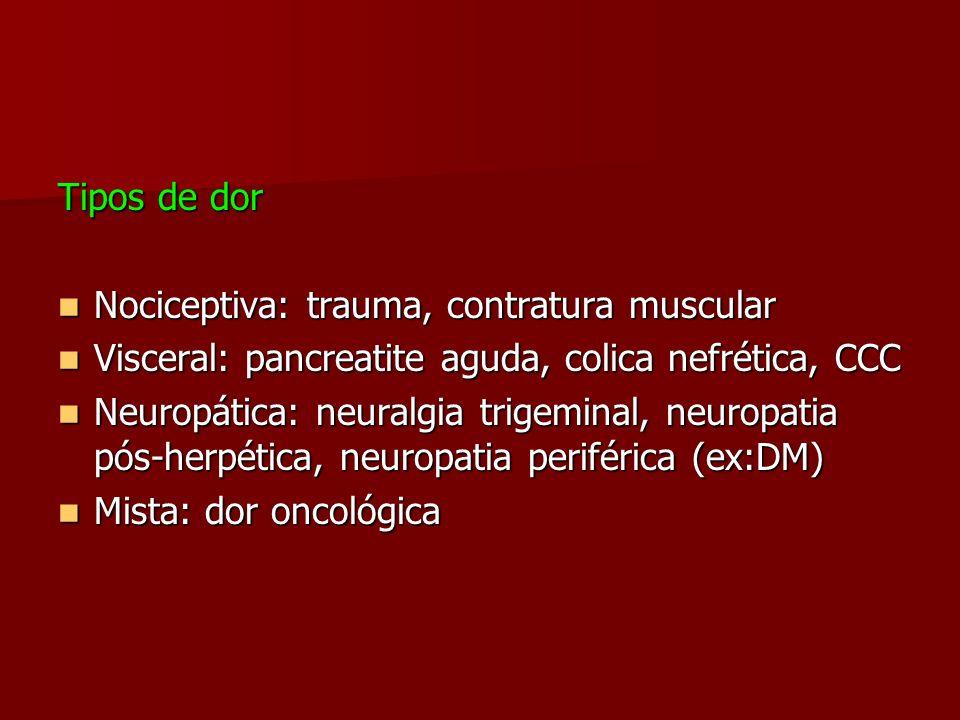 Tipos de dor Nociceptiva: trauma, contratura muscular Nociceptiva: trauma, contratura muscular Visceral: pancreatite aguda, colica nefrética, CCC Visc