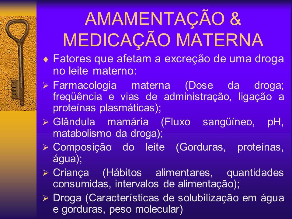 AMAMENTAÇÃO & MEDICAÇÃO MATERNA Fatores que afetam a excreção de uma droga no leite materno: Farmacologia materna (Dose da droga; freqüência e vias de