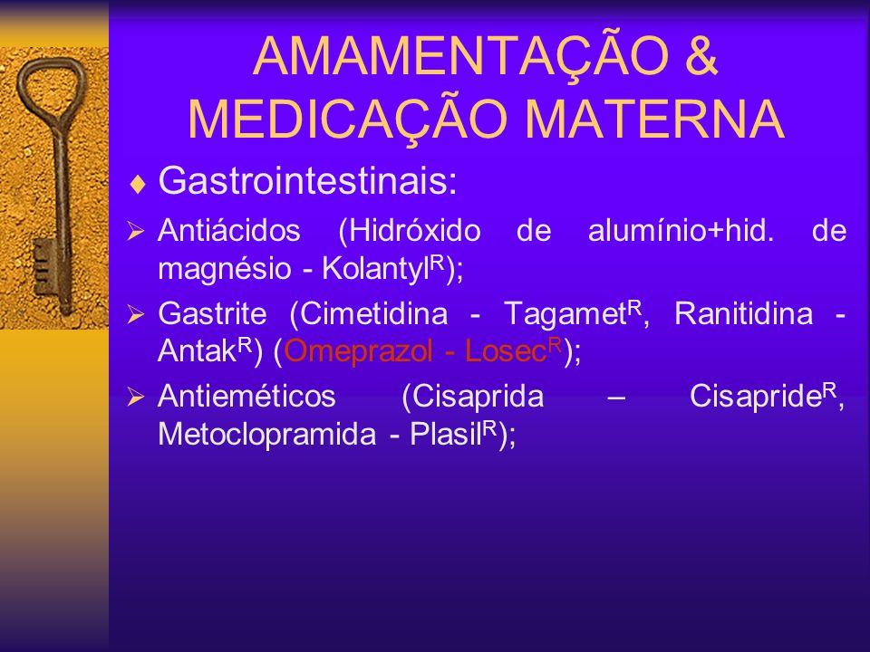 AMAMENTAÇÃO & MEDICAÇÃO MATERNA Gastrointestinais: Antiácidos (Hidróxido de alumínio+hid. de magnésio - Kolantyl R ); Gastrite (Cimetidina - Tagamet R