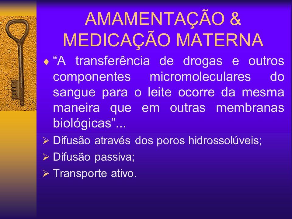 AMAMENTAÇÃO & MEDICAÇÃO MATERNA Fatores que afetam a excreção de uma droga no leite materno: Farmacologia materna (Dose da droga; freqüência e vias de administração, ligação a proteínas plasmáticas);