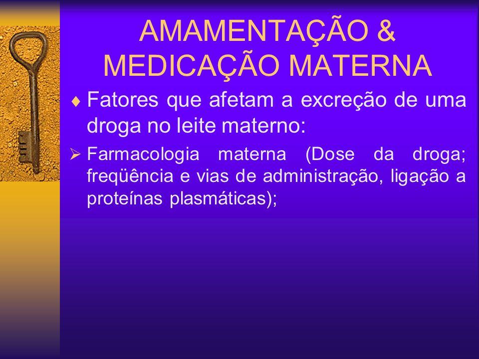 AMAMENTAÇÃO & MEDICAÇÃO MATERNA Fatores que afetam a excreção de uma droga no leite materno: Glândula mamária (Fluxo sangüíneo, pH, matabolismo da droga);