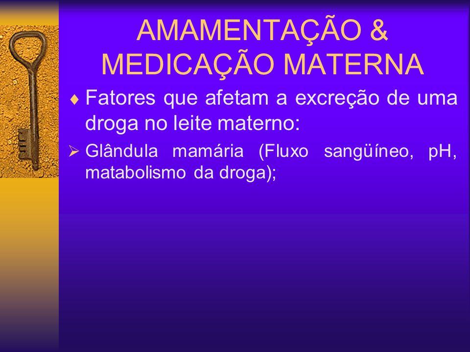 AMAMENTAÇÃO & MEDICAÇÃO MATERNA Fatores que afetam a excreção de uma droga no leite materno: Glândula mamária (Fluxo sangüíneo, pH, matabolismo da dro