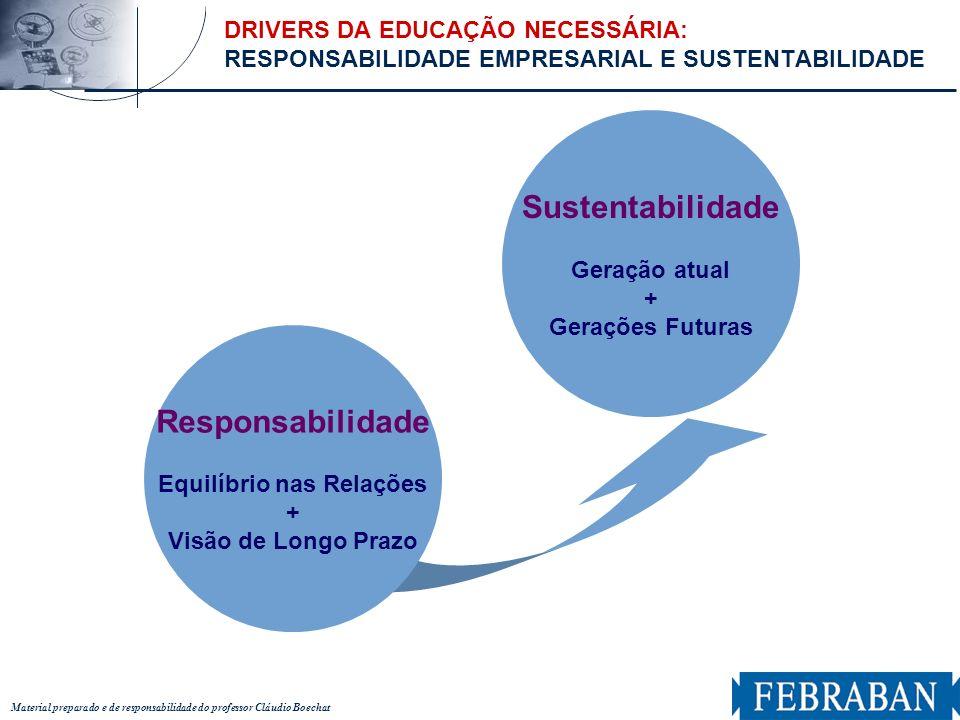 Material preparado e de responsabilidade do professor Cláudio Boechat DRIVERS DA EDUCAÇÃO NECESSÁRIA: RESPONSABILIDADE EMPRESARIAL E SUSTENTABILIDADE