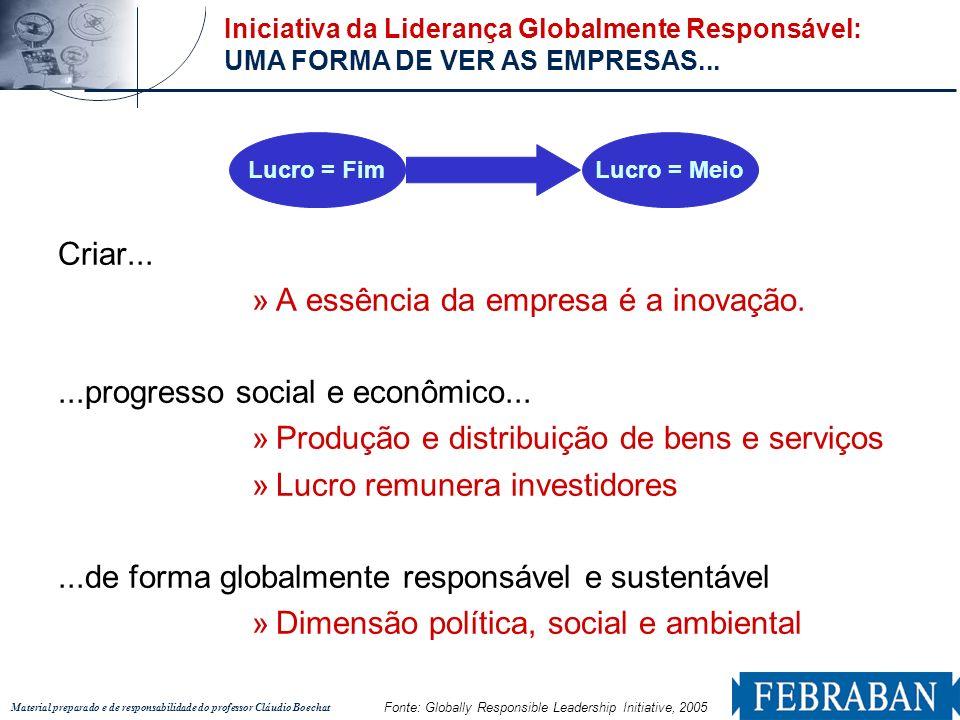 Material preparado e de responsabilidade do professor Cláudio Boechat Criar... »A essência da empresa é a inovação....progresso social e econômico...