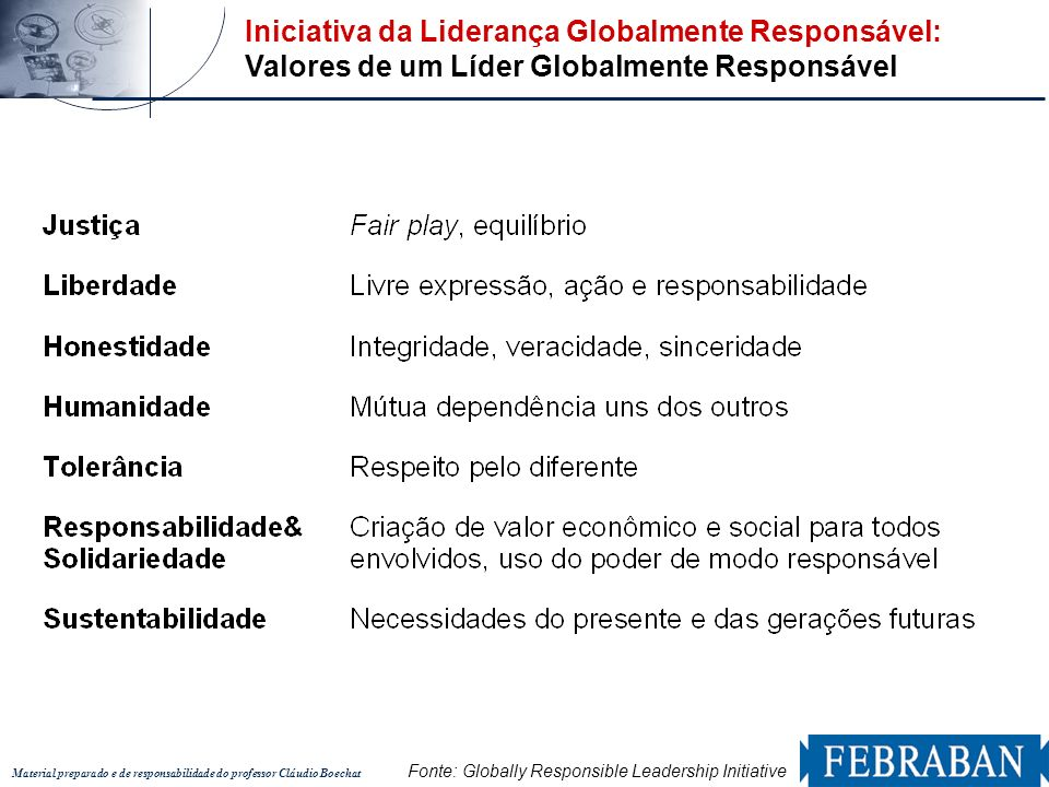 Material preparado e de responsabilidade do professor Cláudio Boechat Fonte: Globally Responsible Leadership Initiative Iniciativa da Liderança Global