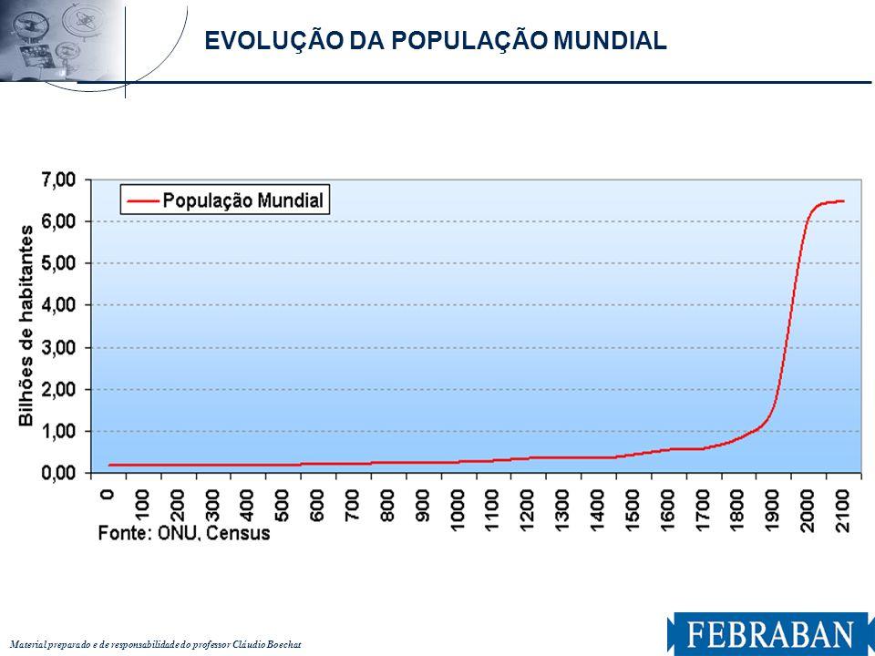 Material preparado e de responsabilidade do professor Cláudio Boechat EVOLUÇÃO DA POPULAÇÃO MUNDIAL
