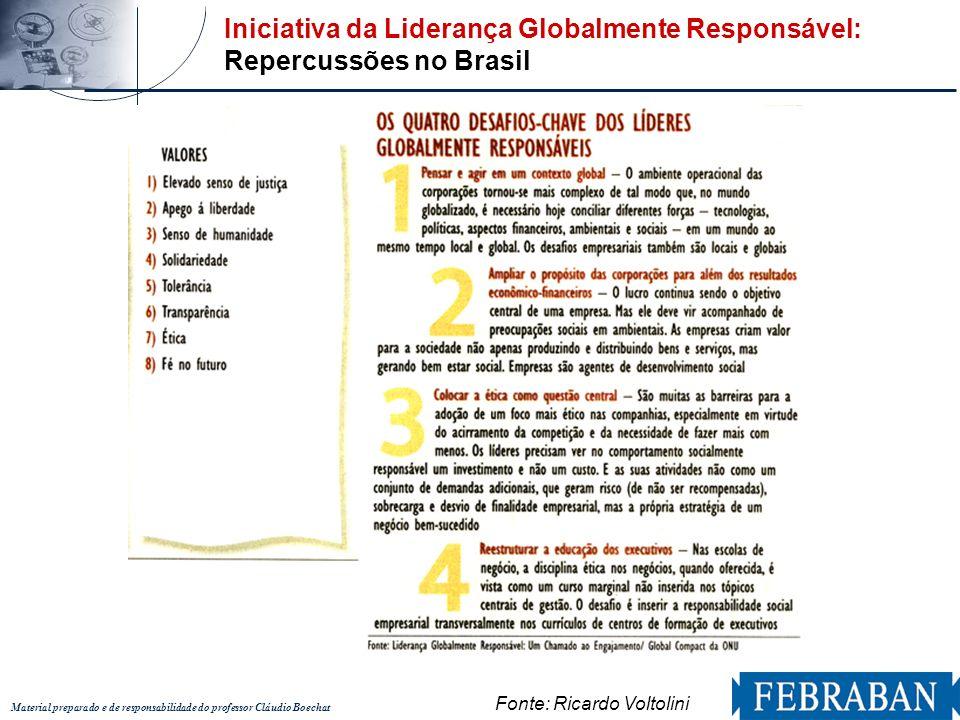 Material preparado e de responsabilidade do professor Cláudio Boechat Fonte: Ricardo Voltolini Iniciativa da Liderança Globalmente Responsável: Reperc