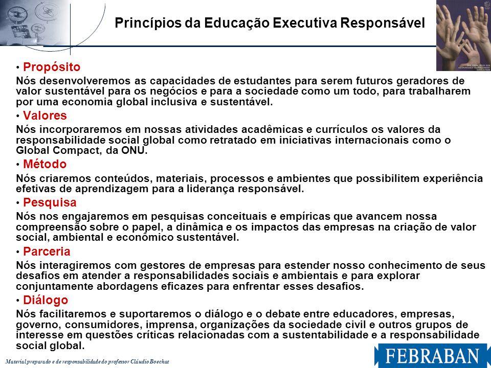 Material preparado e de responsabilidade do professor Cláudio Boechat Propósito Nós desenvolveremos as capacidades de estudantes para serem futuros ge