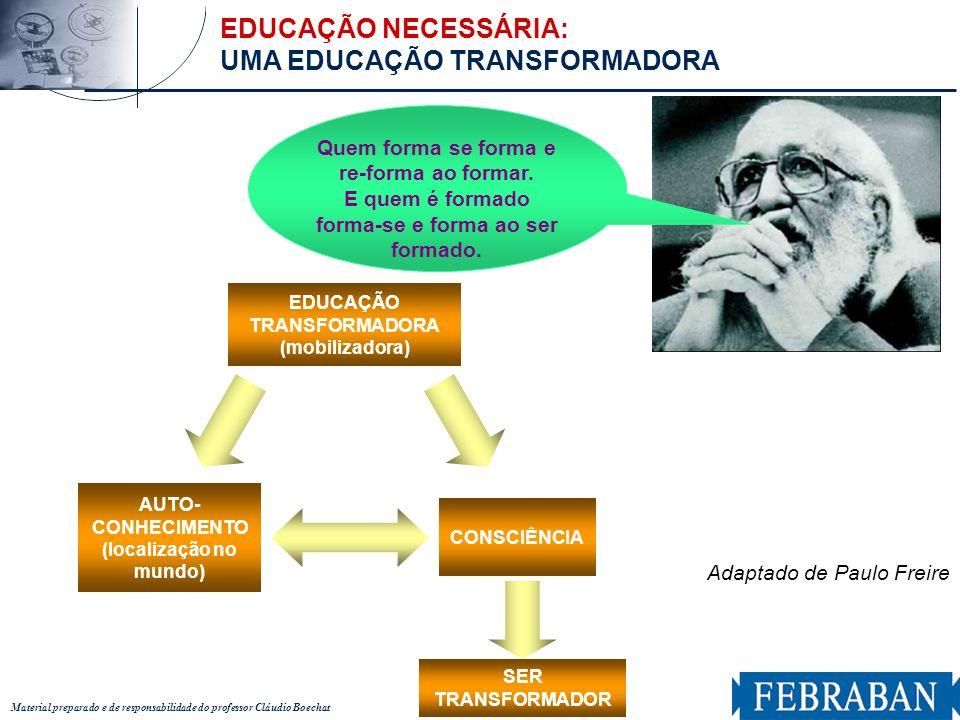 Material preparado e de responsabilidade do professor Cláudio Boechat EDUCAÇÃO TRANSFORMADORA (mobilizadora) AUTO- CONHECIMENTO (localização no mundo)
