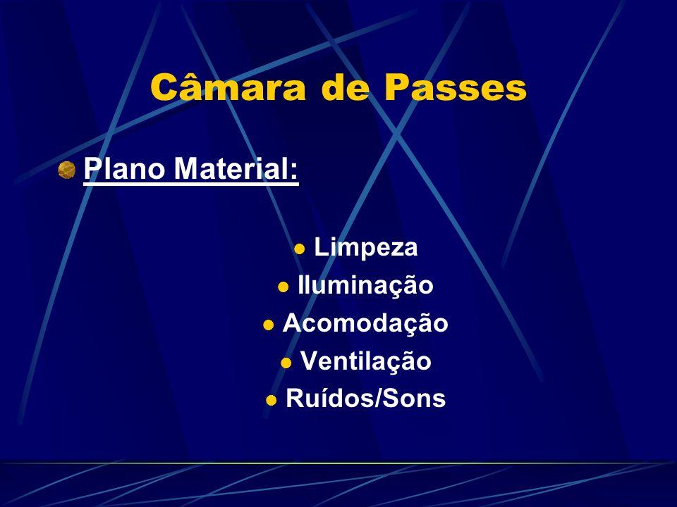 Câmara de Passes Plano Material: Limpeza Iluminação Acomodação Ventilação Ruídos/Sons