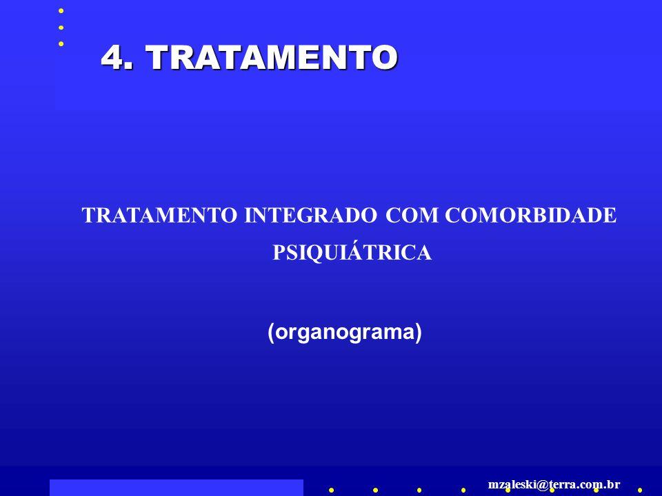 4. TRATAMENTO TRATAMENTO INTEGRADO COM COMORBIDADE PSIQUIÁTRICA mzaleski@terra.com.br (organograma)