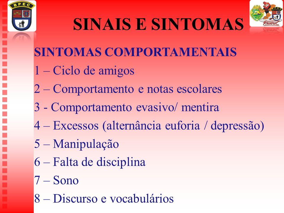 SINAIS E SINTOMAS SINTOMAS COMPORTAMENTAIS 1 – Ciclo de amigos 2 – Comportamento e notas escolares 3 - Comportamento evasivo/ mentira 4 – Excessos (al