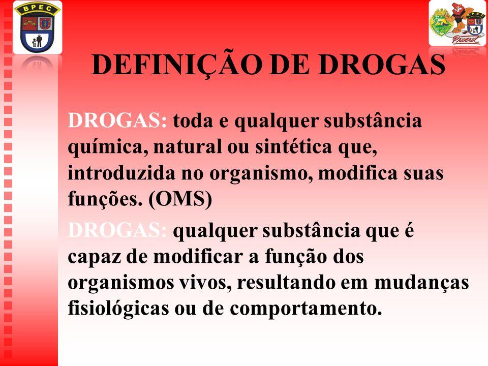 DEFINIÇÃO DE DROGAS DROGAS: toda e qualquer substância química, natural ou sintética que, introduzida no organismo, modifica suas funções. (OMS) DROGA