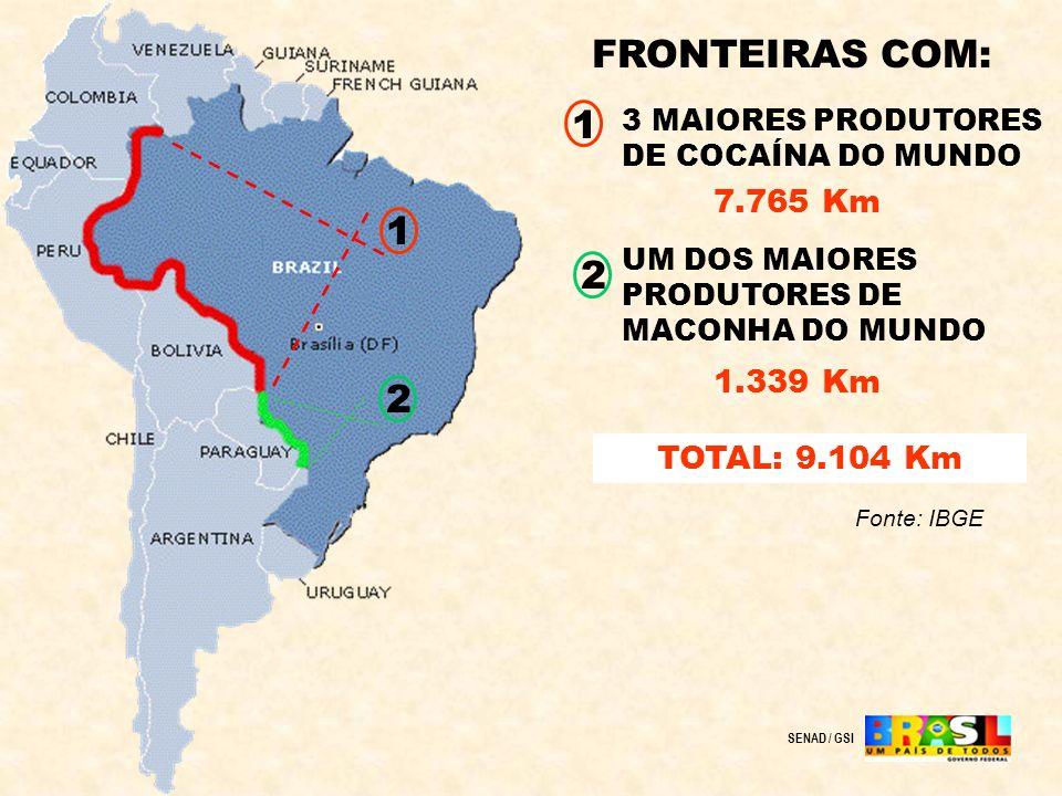 1 2 1 2 FRONTEIRAS COM: 3 MAIORES PRODUTORES DE COCAÍNA DO MUNDO UM DOS MAIORES PRODUTORES DE MACONHA DO MUNDO 7.765 Km 1.339 Km TOTAL: 9.104 Km SENAD