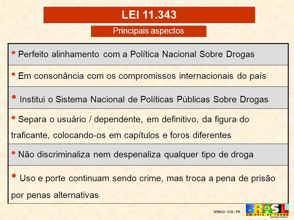 LEI 11.343 Principais aspectos Perfeito alinhamento com a Política Nacional Sobre Drogas Em consonância com os compromissos internacionais do país Ins