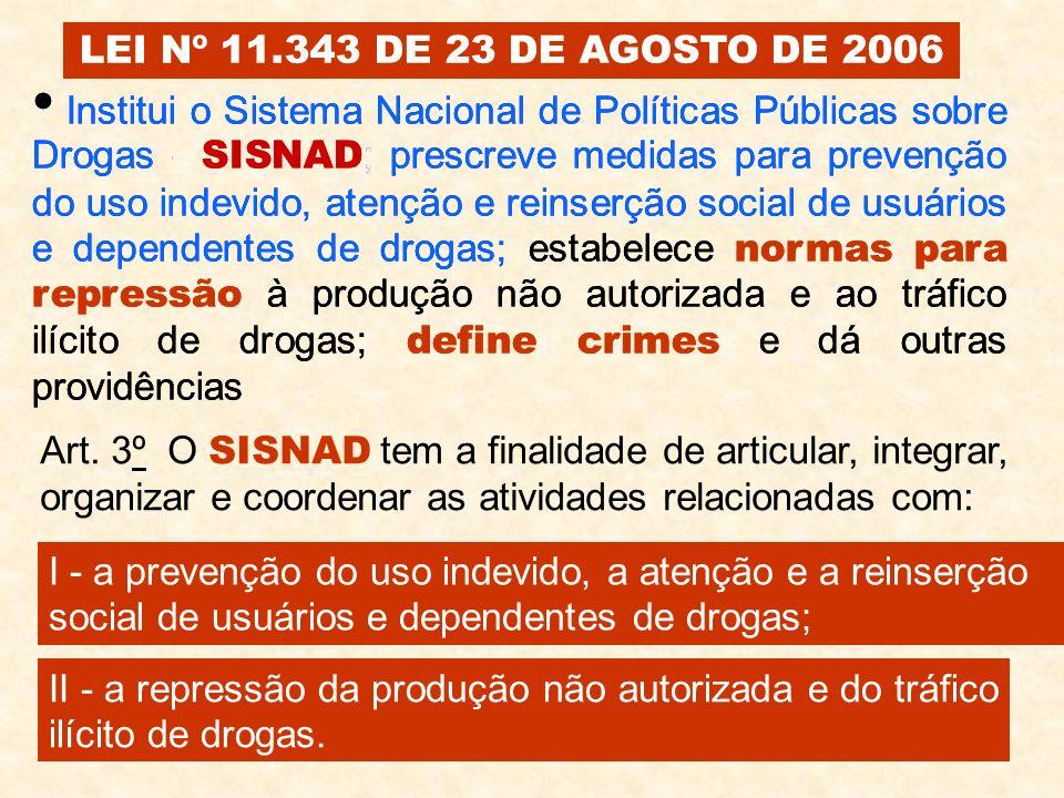 LEI Nº 11.343 DE 23 DE AGOSTO DE 2006 Art. 3º O SISNAD tem a finalidade de articular, integrar, organizar e coordenar as atividades relacionadas com: