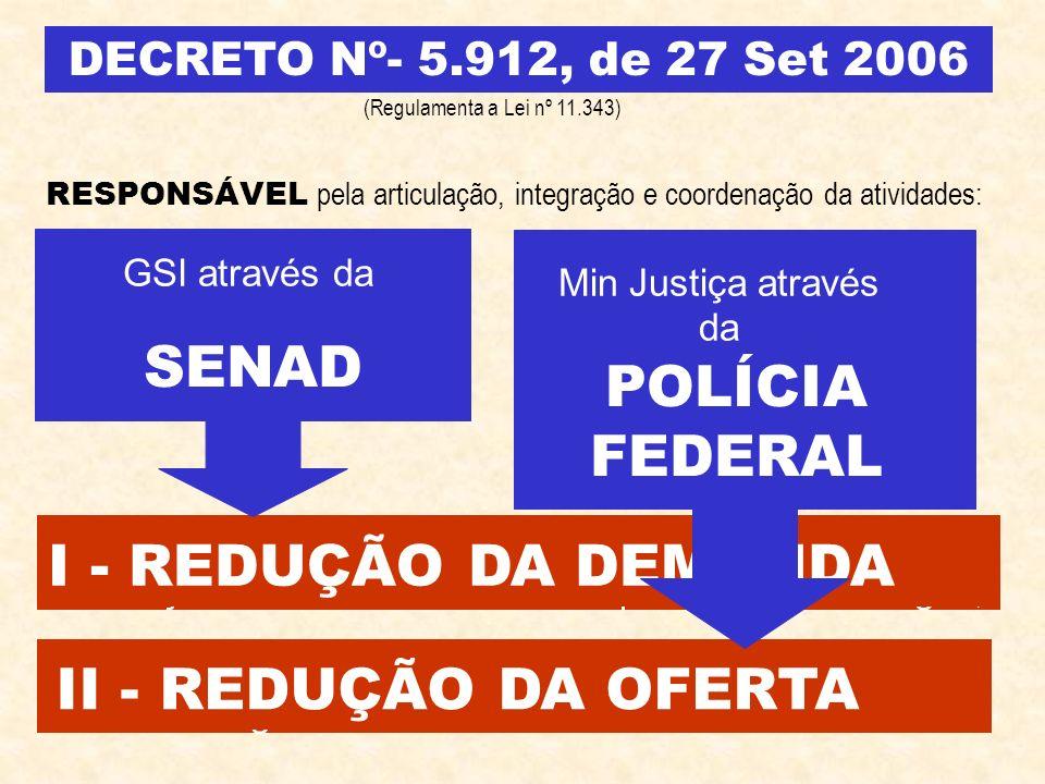 DECRETO Nº- 5.912, de 27 Set 2006 II - a repressão da produção não autorizada e do tráfico ilícito de drogas. RESPONSÁVEL pela articulação, integração
