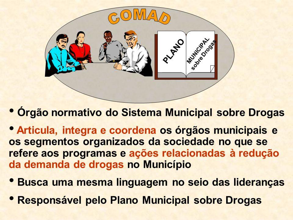 PLANO MUNICIPAL sobre Drogas Órgão normativo do Sistema Municipal sobre Drogas Articula, integra e coordena os órgãos municipais e os segmentos organi
