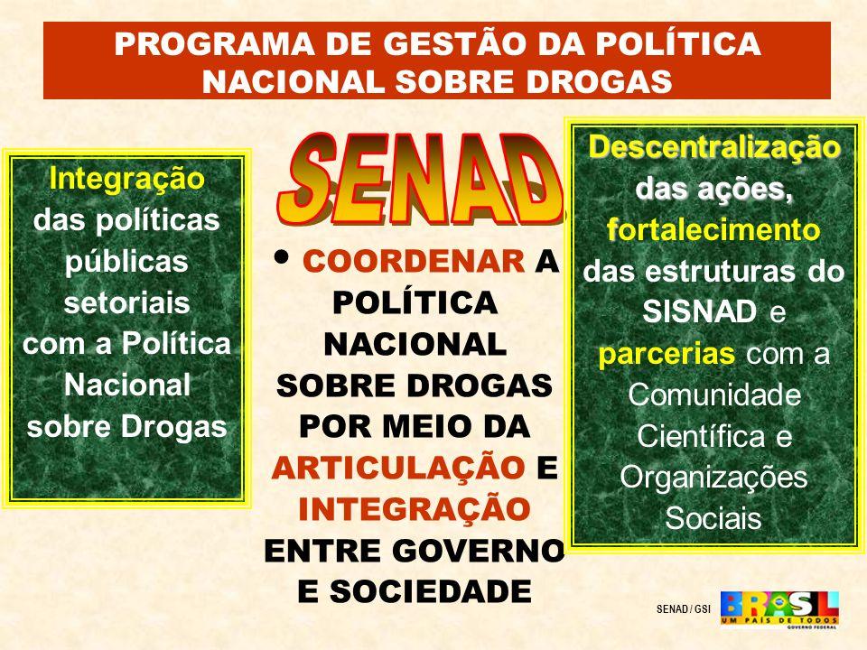 COORDENAR A POLÍTICA NACIONAL SOBRE DROGAS POR MEIO DA ARTICULAÇÃO E INTEGRAÇÃO ENTRE GOVERNO E SOCIEDADE Integração das políticas públicas setoriais