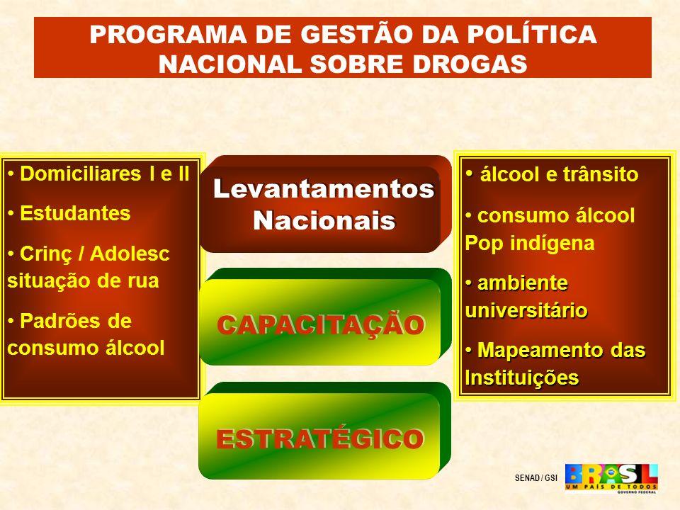 Domiciliares I e II Estudantes Crinç / Adolesc situação de rua Padrões de consumo álcool álcool e trânsito consumo álcool Pop indígena ambiente univer