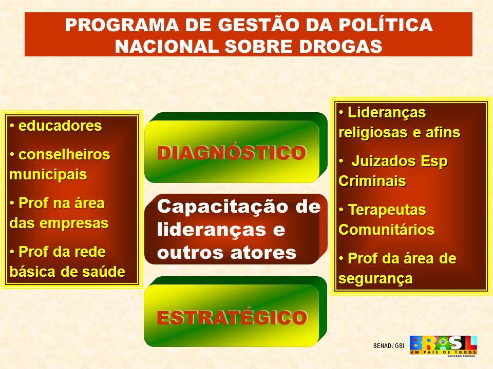 educadores conselheiros municipais conselheiros municipais Prof na área das empresas Prof na área das empresas Prof da rede básica de saúde Prof da re