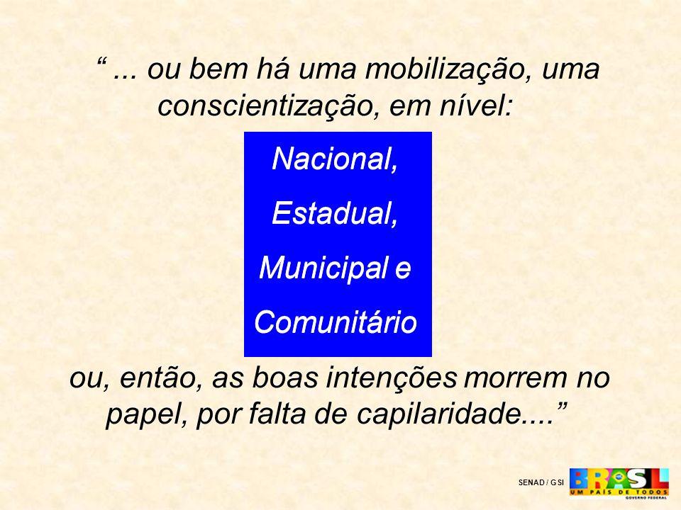 ... ou bem há uma mobilização, uma conscientização, em nível: Nacional, Estadual, Municipal e Comunitário ou, então, as boas intenções morrem no papel