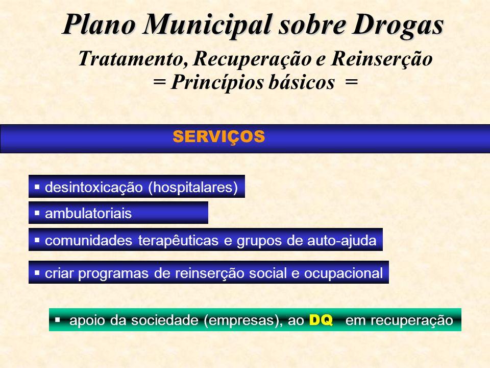 Plano Municipal sobre Drogas Tratamento, Recuperação e Reinserção = Princípios básicos = desintoxicação (hospitalares) ambulatoriais comunidades terap