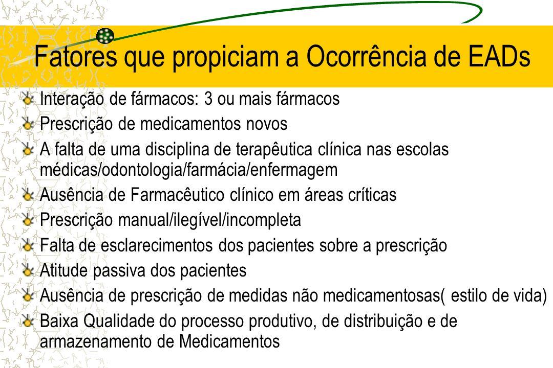 Fatores que propiciam a Ocorrência de EADs Interação de fármacos: 3 ou mais fármacos Prescrição de medicamentos novos A falta de uma disciplina de ter