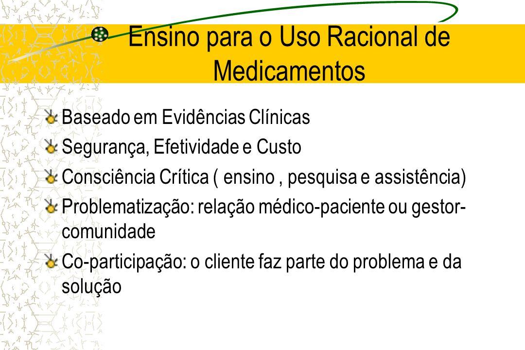Ensino para o Uso Racional de Medicamentos Baseado em Evidências Clínicas Segurança, Efetividade e Custo Consciência Crítica ( ensino, pesquisa e assi