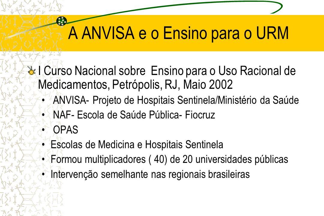 A ANVISA e o Ensino para o URM I Curso Nacional sobre Ensino para o Uso Racional de Medicamentos, Petrópolis, RJ, Maio 2002 ANVISA- Projeto de Hospita