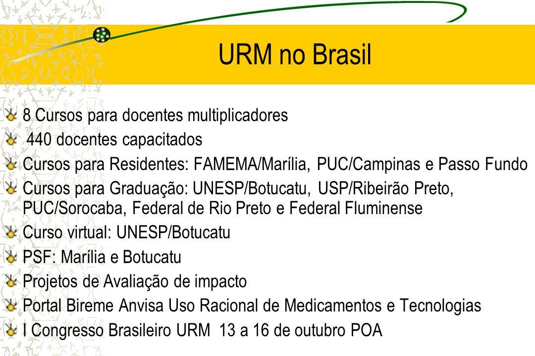 URM no Brasil 8 Cursos para docentes multiplicadores 440 docentes capacitados Cursos para Residentes: FAMEMA/Marília, PUC/Campinas e Passo Fundo Curso