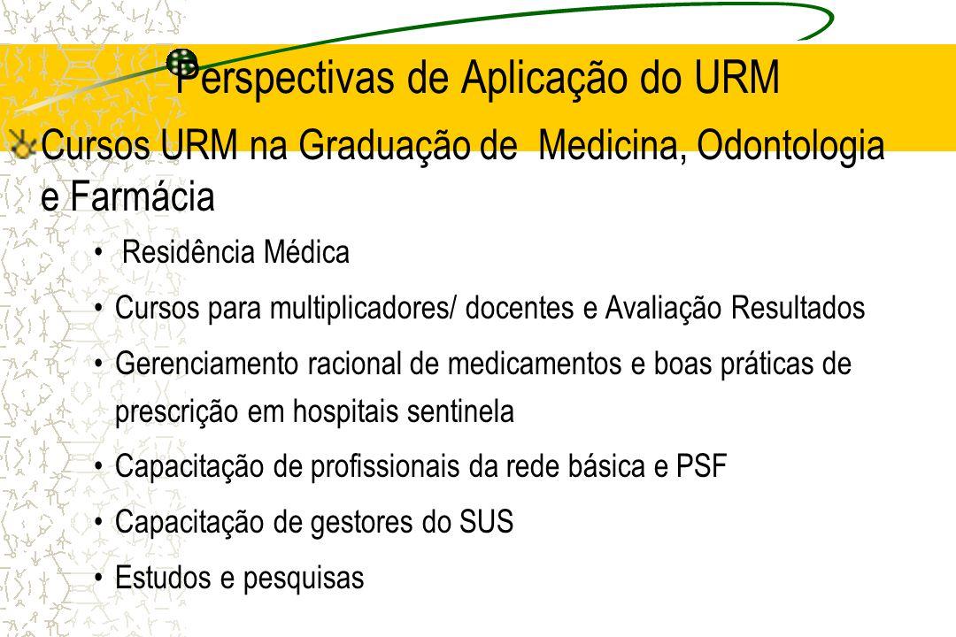 Cursos URM na Graduação de Medicina, Odontologia e Farmácia Residência Médica Cursos para multiplicadores/ docentes e Avaliação Resultados Gerenciamen
