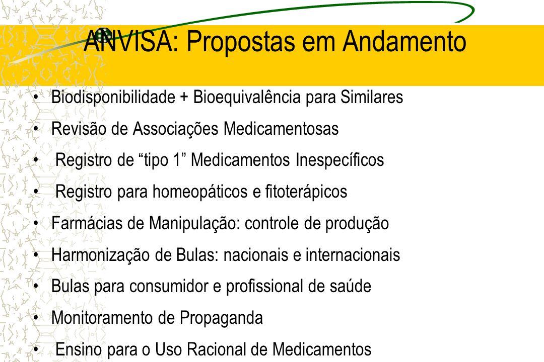 ANVISA: Propostas em Andamento Biodisponibilidade + Bioequivalência para Similares Revisão de Associações Medicamentosas Registro de tipo 1 Medicament