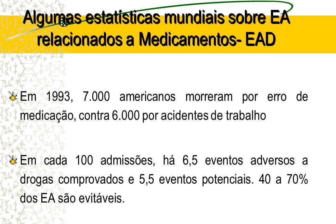 Algumas estatísticas mundiais sobre EADs 18% dos EAD comprovados ocorrem por prescrição médica ou administração inadequadas ( Leape et al, 1991 ) Erros de prescrição causam 56% dos EAD evitáveis ( Bates et al, 1995 ) A maioria dos erros de prescrição são de dosagem (Leape et al, 1995)