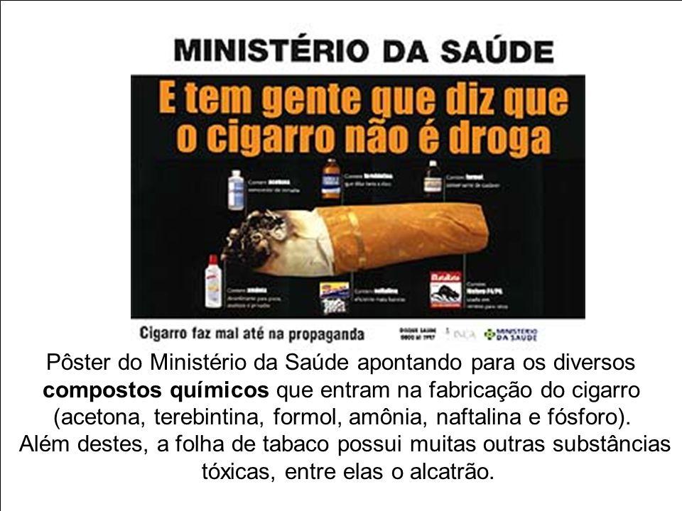 Pôster do Ministério da Saúde apontando para os diversos compostos químicos que entram na fabricação do cigarro (acetona, terebintina, formol, amônia,