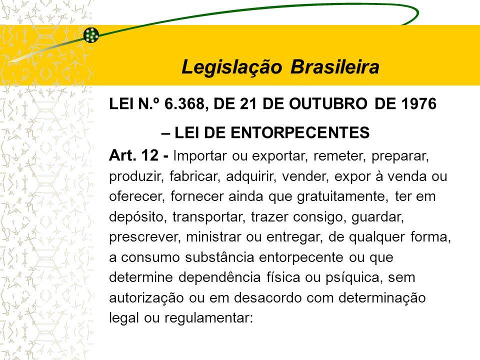Legislação Brasileira LEI N.º 6.368, DE 21 DE OUTUBRO DE 1976 – LEI DE ENTORPECENTES Art. 12 - Importar ou exportar, remeter, preparar, produzir, fabr