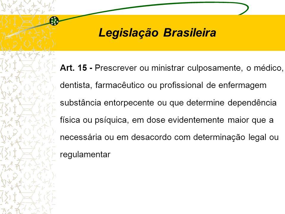 Art. 15 - Prescrever ou ministrar culposamente, o médico, dentista, farmacêutico ou profissional de enfermagem substância entorpecente ou que determin