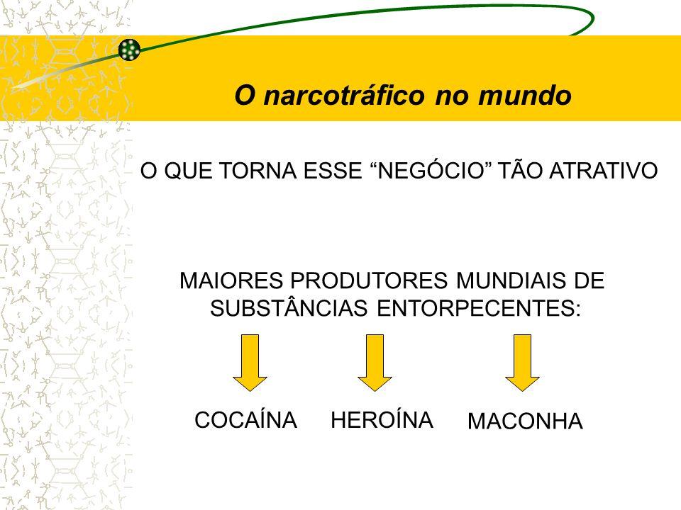 O QUE TORNA ESSE NEGÓCIO TÃO ATRATIVO MAIORES PRODUTORES MUNDIAIS DE SUBSTÂNCIAS ENTORPECENTES: COCAÍNAHEROÍNA MACONHA O narcotráfico no mundo