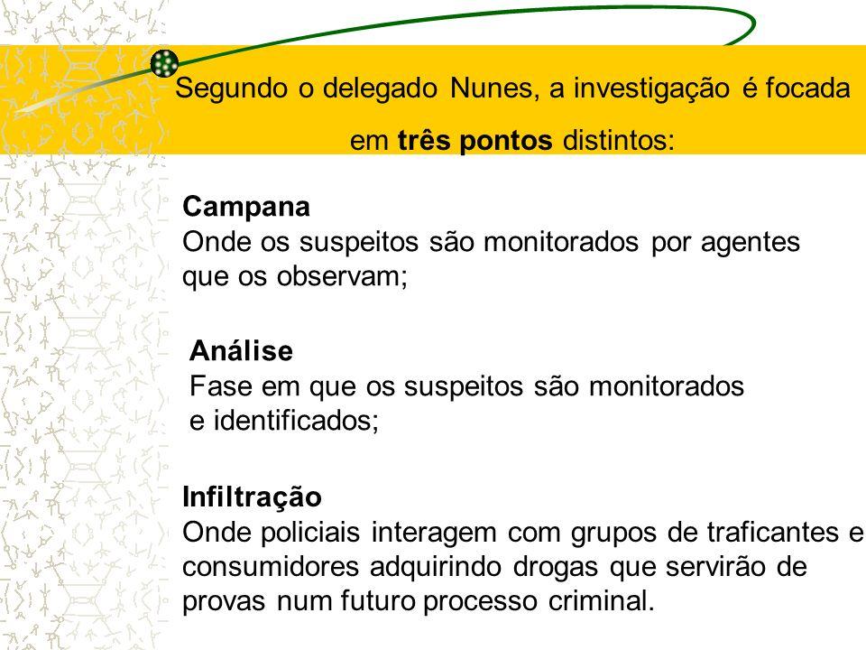Infiltração Onde policiais interagem com grupos de traficantes e consumidores adquirindo drogas que servirão de provas num futuro processo criminal. S