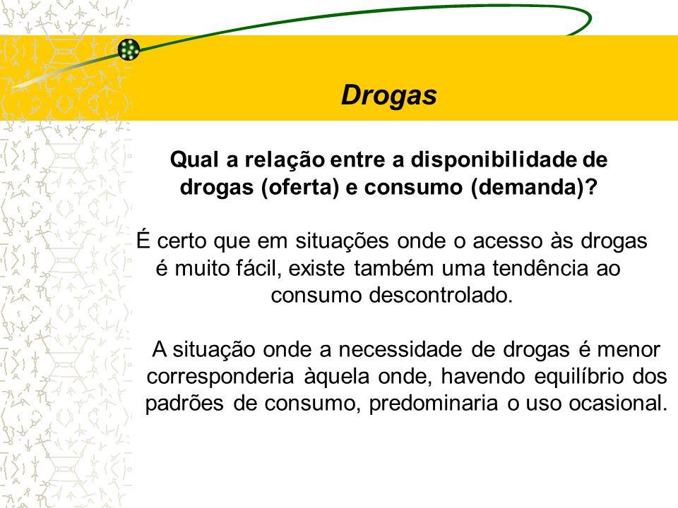 Qual a relação entre a disponibilidade de drogas (oferta) e consumo (demanda)? É certo que em situações onde o acesso às drogas é muito fácil, existe
