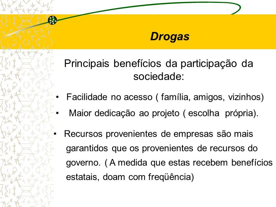 Principais benefícios da participação da sociedade: Facilidade no acesso ( família, amigos, vizinhos) Maior dedicação ao projeto ( escolha própria). R
