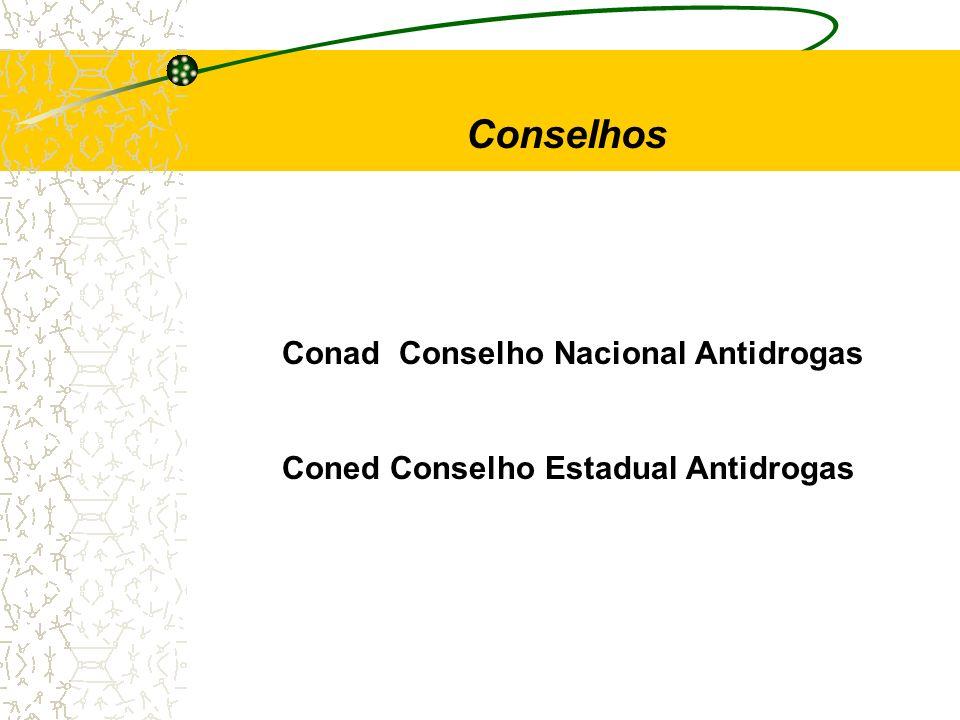 Conad Conselho Nacional Antidrogas Coned Conselho Estadual Antidrogas Conselhos