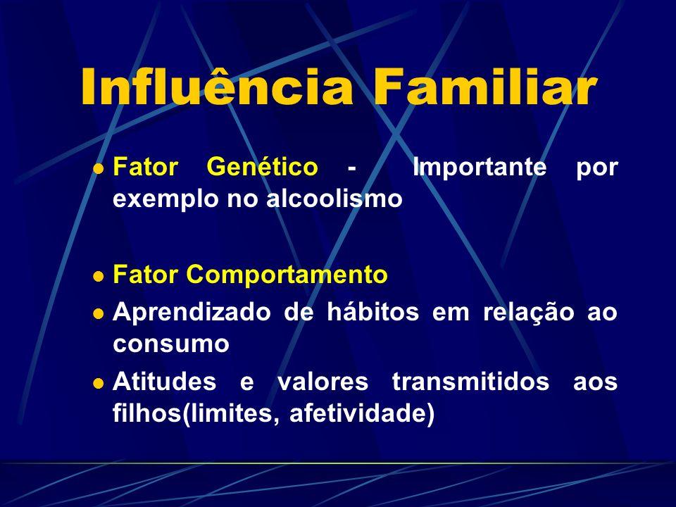 Influência Familiar Fator Genético - Importante por exemplo no alcoolismo Fator Comportamento Aprendizado de hábitos em relação ao consumo Atitudes e
