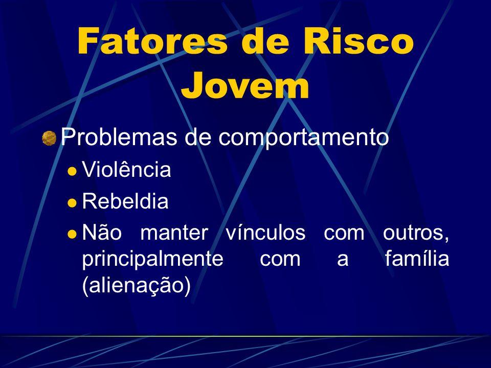 Fatores de Risco Jovem Problemas de comportamento Violência Rebeldia Não manter vínculos com outros, principalmente com a família (alienação)