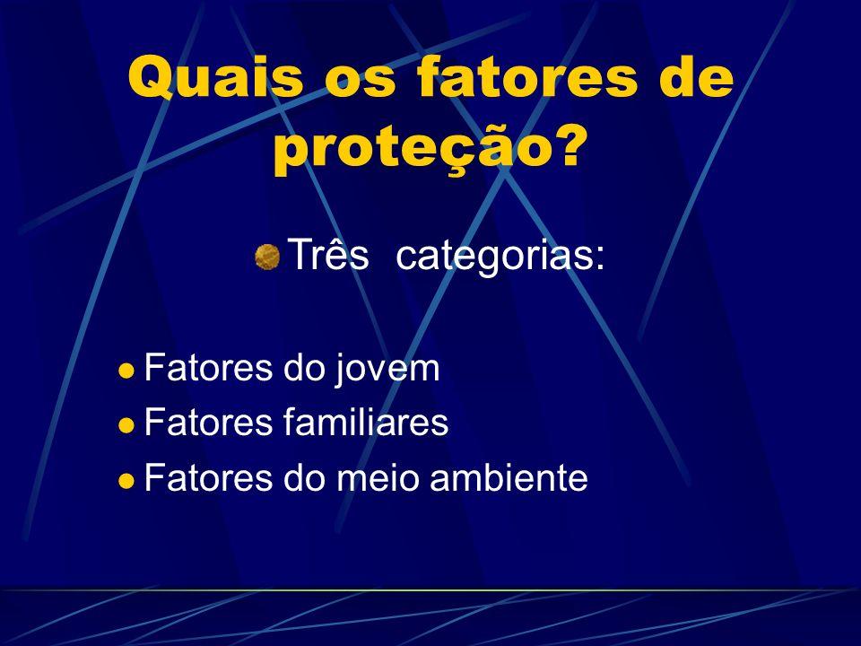 Quais os fatores de proteção? Três categorias: Fatores do jovem Fatores familiares Fatores do meio ambiente