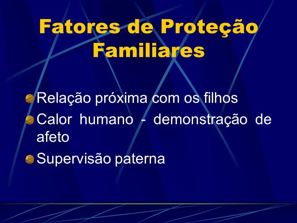 Relação próxima com os filhos Calor humano - demonstração de afeto Supervisão paterna Fatores de Proteção Familiares