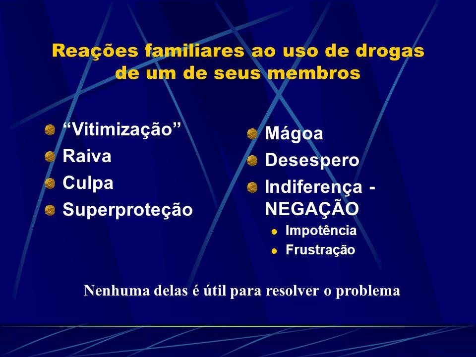 Reações familiares ao uso de drogas de um de seus membros Vitimização Raiva Culpa Superproteção Mágoa Desespero Indiferença - NEGAÇÃO Impotência Frust