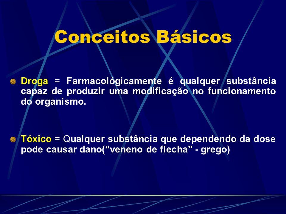 Conceitos Básicos Droga = Farmacológicamente é qualquer substância capaz de produzir uma modificação no funcionamento do organismo. Tóxico = Qualquer