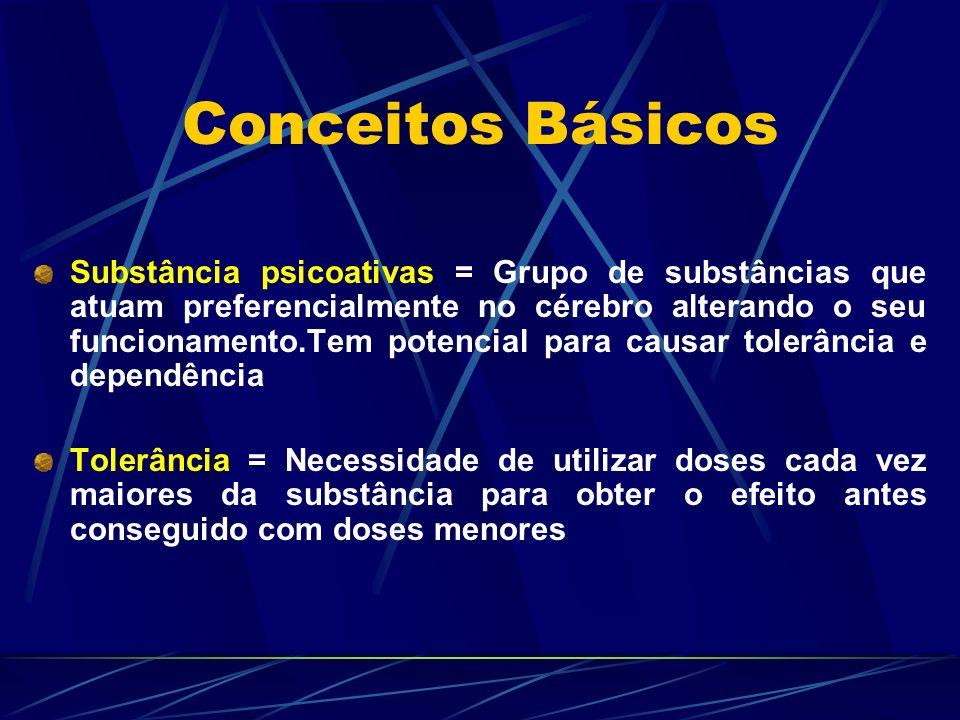 Conceitos Básicos Substância psicoativas = Grupo de substâncias que atuam preferencialmente no cérebro alterando o seu funcionamento.Tem potencial par