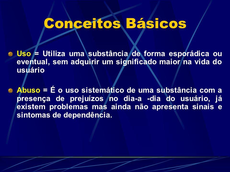 Conceitos Básicos Uso = Utiliza uma substância de forma esporádica ou eventual, sem adquirir um significado maior na vida do usuário Abuso = É o uso s
